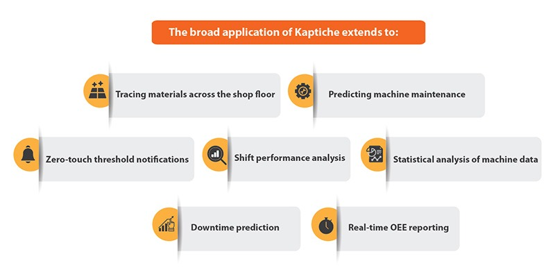 broad-application-of-Kaptiche-extends